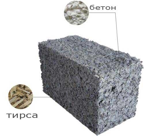 виготовлення блоків із арболіту