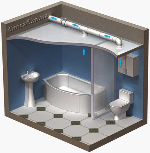 схема вентиляція у ванній