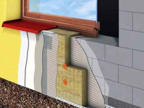 утеплення стіни будинку