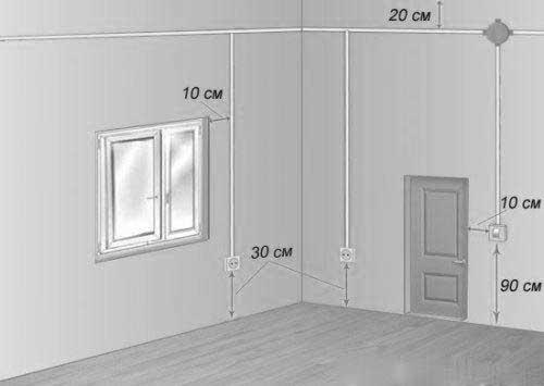 висота розетки від полу і дверей